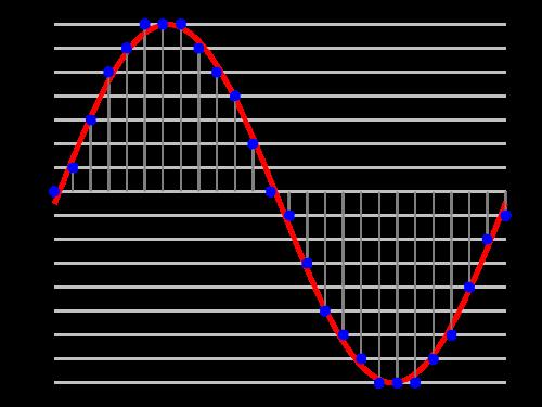 PCM Audio