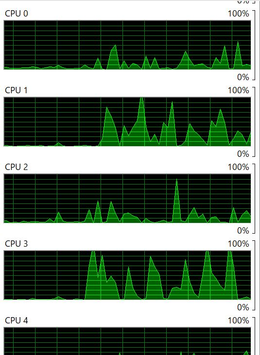 cpu_for_wait